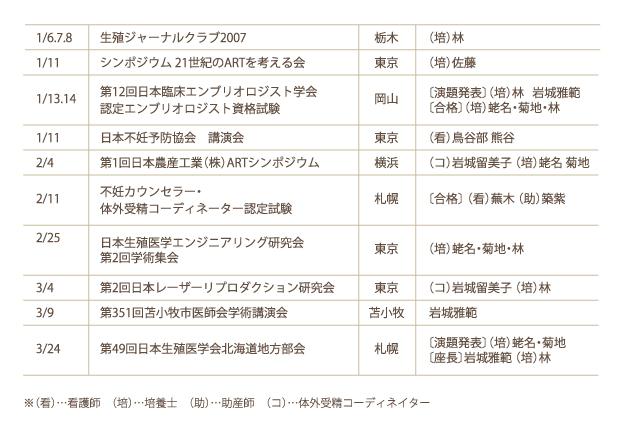 4_6_2_photo001